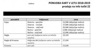 cenik smučanje zdravazabava 2018-2019